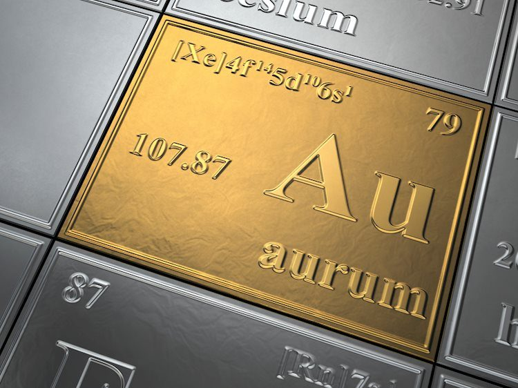 Gold Price Analysis: Remains under pressure below $1550 after central banks surprise - FXStreet thumbnail