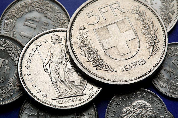 يرتفع الدولار الأمريكي مقابل الفرنك السويسري USD/CHF إلى أعلى مستوياته في أسبوعين ، حول منطقة 0.9730