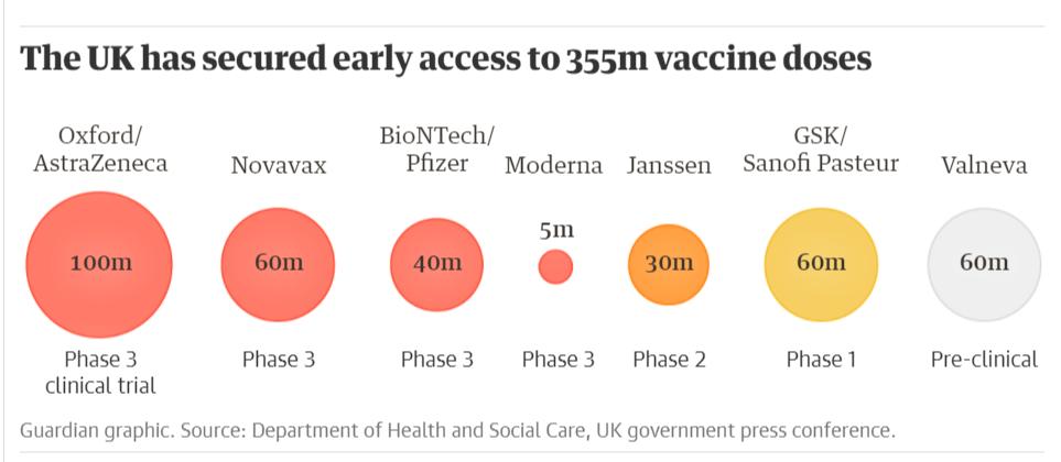 vacunas UK