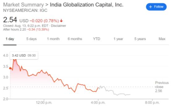 IGC stock news