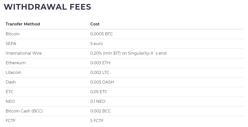 Withdrawal Fees