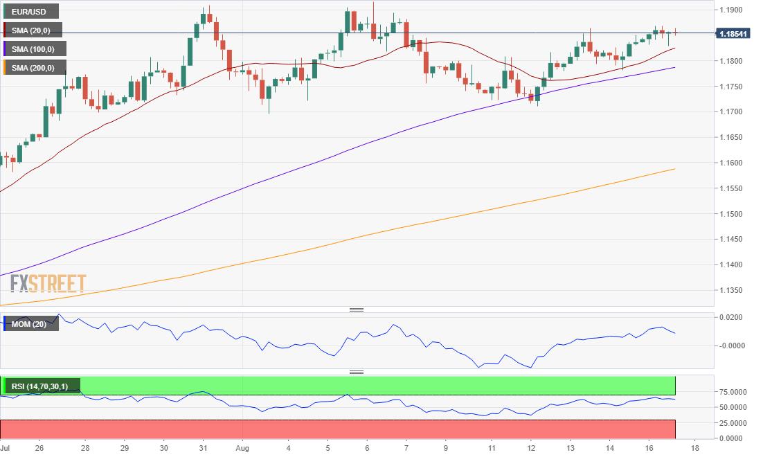 Dolar AS Akhirnya Menyerah. Perhatikan Prediksi Forex Untuk Pekan Depan