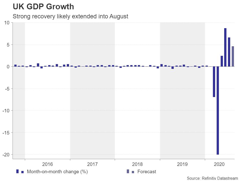 نرخ رشد تولید ناخالص داخلی انگلیس
